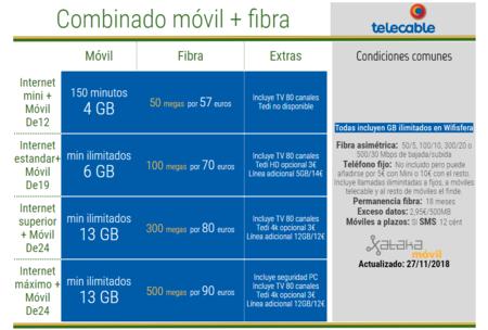 Nuevas Tarifas Telecable 2019