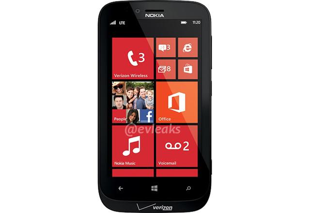 Nokia Atlas Filtrado