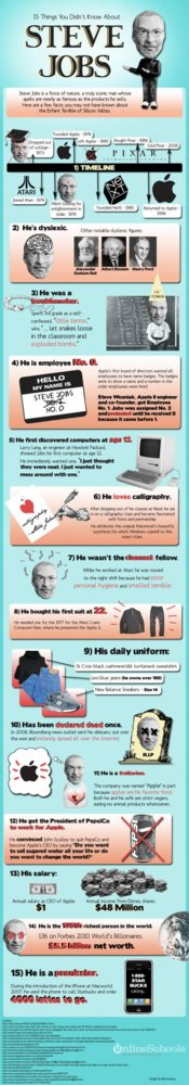 apple steve jobs curiosidades infografía