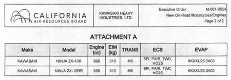Kawasaki Zx 10rr 2020