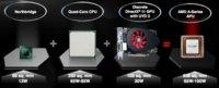AMD Fusion A para sobremesa se hacen oficiales