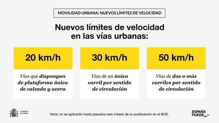 Nuevos límites de velocidad en ciudad
