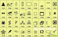 Así serán los nuevos 250 emoticonos / emojis que seguramente usarás en tu móvil
