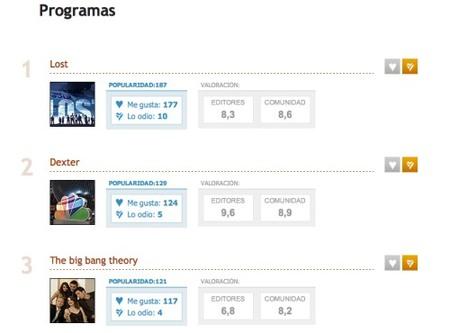 Más mejoras, nuevo índice de programas en ¡Vaya Tele!