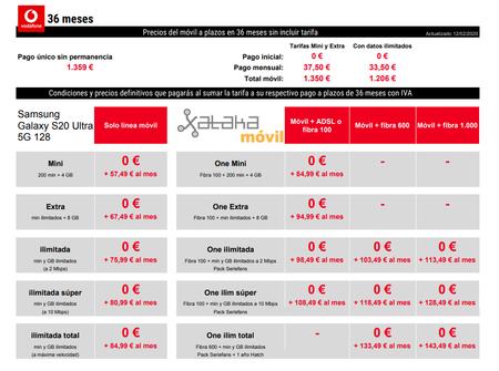 Precios Samsung Galaxy S20 Ultra 5g De 128gb Con Tarifas Vodafone