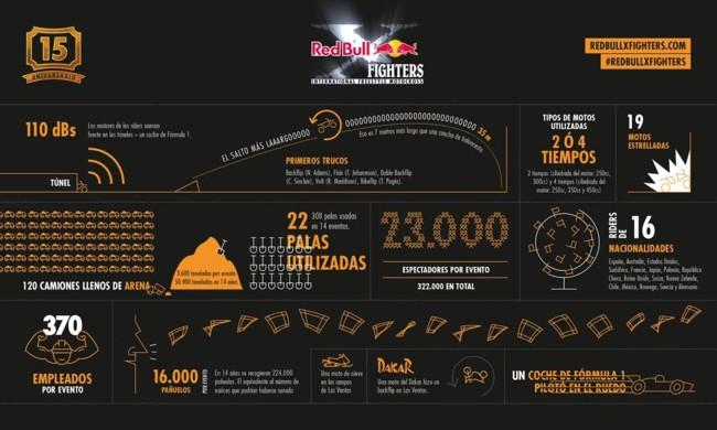 Así de impaciente está Las Ventas, por acoger su décimo quinto Red Bull X-Fighters