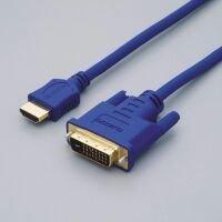 Prototipo de HDMI inalámbrico