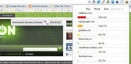 Controla el tiempo que pasas en cada sitio web con Web Time Tracker para Chrome