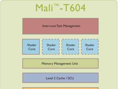 ARM Mali-T604, el primer paso para dominar la potencia gráfica en dispositivos móviles