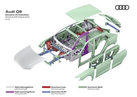 Audi Q8 2019 030