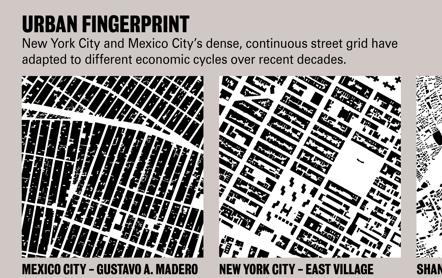 Descubriendo las huellas dactilares de las mayores ciudades del mundo