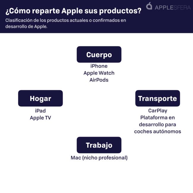 Applesfera 006