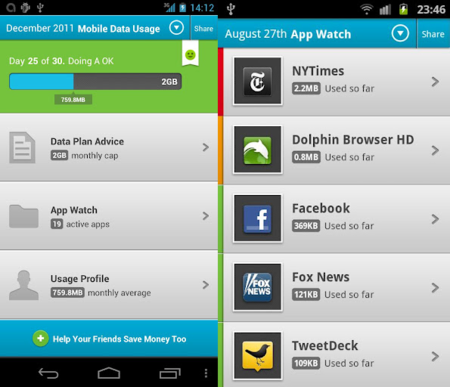 Onavo Count para Android