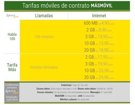 Tarifas Moviles De Contrato Masmovil 2019