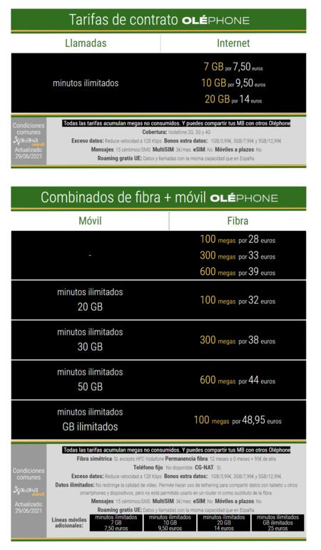 Nuevos Combinados De Fibra Y Movil Olephone En Junio De 2021