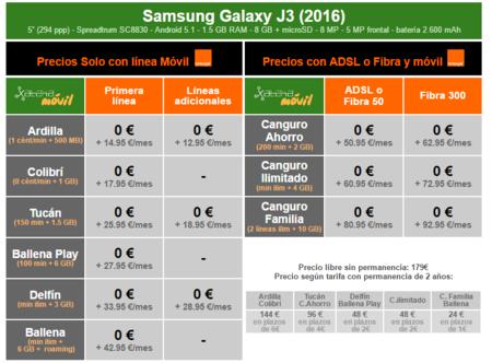 Precios Samsung Galaxy J3 2016 Con Tarifas Orange