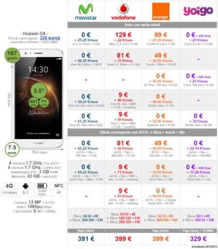 Comparativa Precios Huawei G8