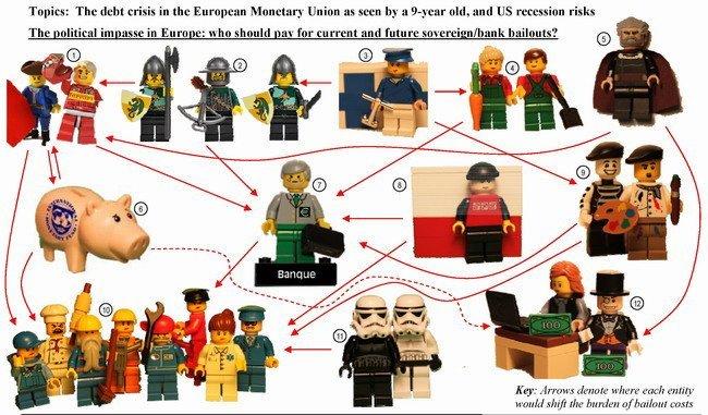 Figuras Lego