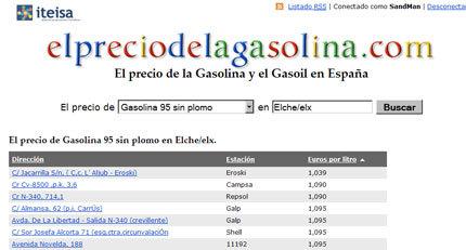 El precio de la Gasolina y el Gasoil