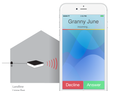 Voice Bridge lleva tu línea de teléfono fija al smartphone