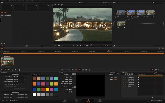 Los LUTs: dándole un acabado profesional a tus vídeos