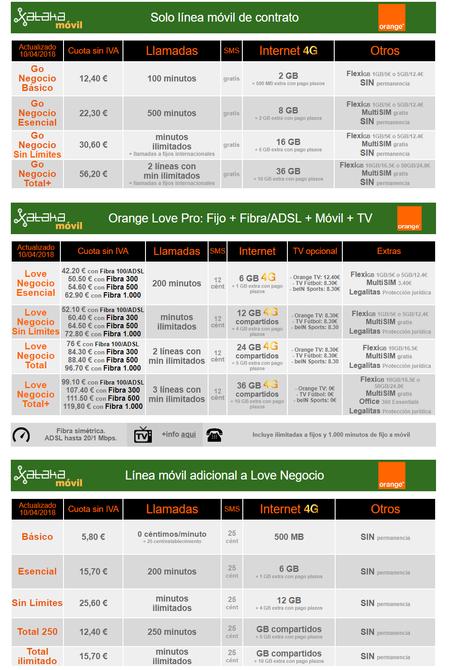 Nuevas Tarifas Orange Para Negocios Y Profesionales Abril 2018