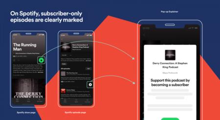 Spotify Anchor