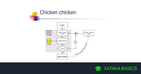 PowerPoint Karaoke: qué es y de dónde puedes bajar presentaciones