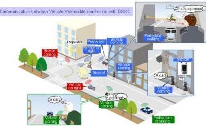 Desarrollo de seguridad de OKI