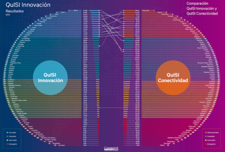 Qualcomm Quisi Mexico Paises 1