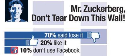 La mala aceptación del Timeline de Facebook, infografía