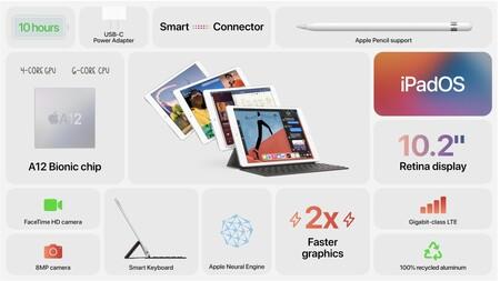 Apple Ipad 8 Generacion 2020