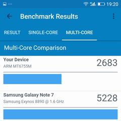Foto 13 de 14 de la galería benchmarks-weimei-weplus-2 en Xataka Android