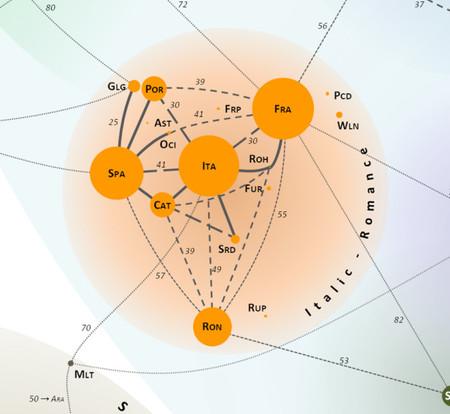 Mapa Idiomas