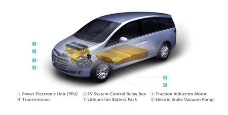 LUXGEN MPV EV+