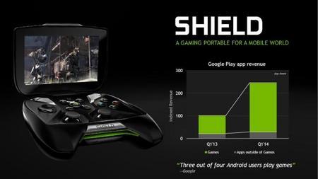 nvidia-shield-tablet-03.jpg