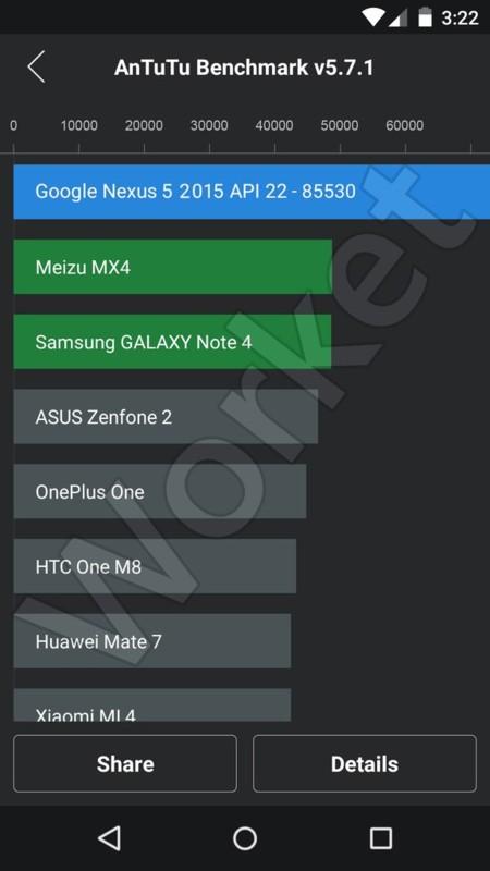 Nexus5 2015 Antutu 02