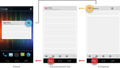 Cómo podrían mejorar algunas conocidas aplicaciones Android si aplicarán la interfaz Holo a su diseño