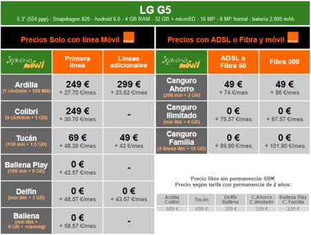 Precios Lg G5 Con Tarifas Orange
