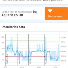 Foto 11 de 18 de la galería benchmarks-aquaris-e5-4g en Xataka Android