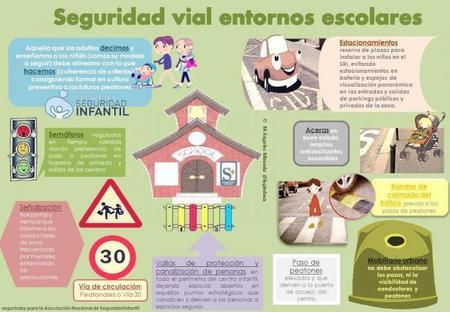 seguridad_vial_entornos_escolares.jpg