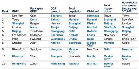 Las nuevas ciudades de 2025