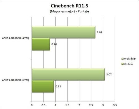 cinebench_r11.5_45w.jpg