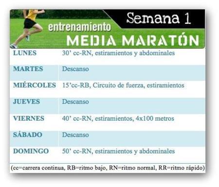 Entrenamiento media maratón: Semana 1