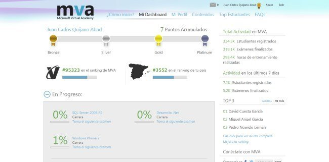 MVA Dashboard