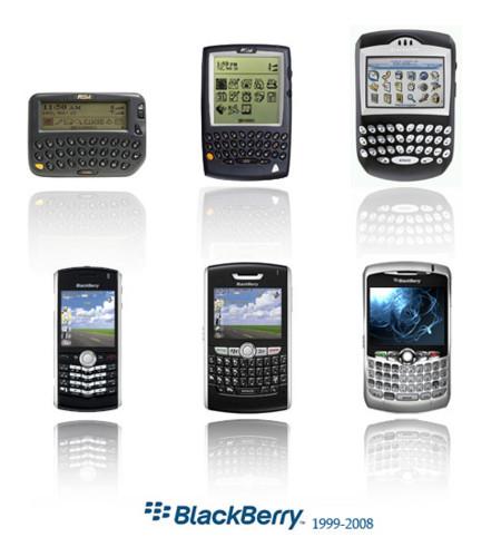 BlackBerry, un poco de historia.