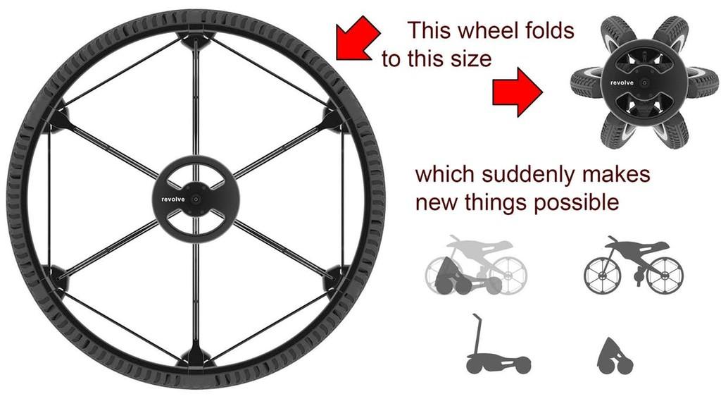 Revolve Wheel 1