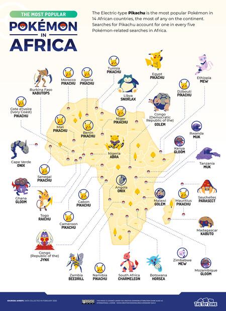 Pokemon Africa