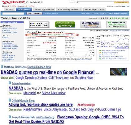 Precios acciones en tiempo real en Yahoo Finance y Google Finance