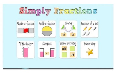 Simplyfractions